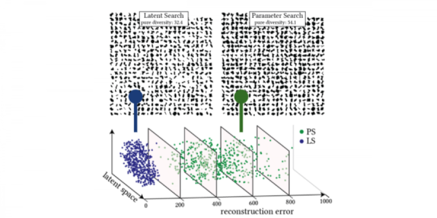 Expressivity of Parameterized and Data-driven Representations in Quality Diversity Search